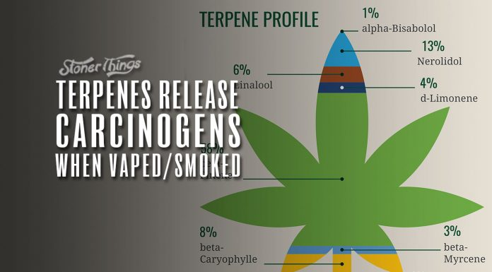 terpenes carcinogenic vaped smoked