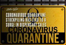 coronavirus quarantine surge dispensary sales